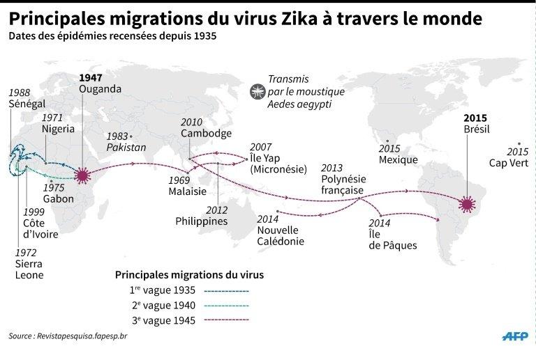 Carte du monde montrant les principales migrations du virus Zika dans le monde